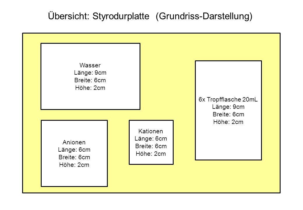 Übersicht: Styrodurplatte (Grundriss-Darstellung)