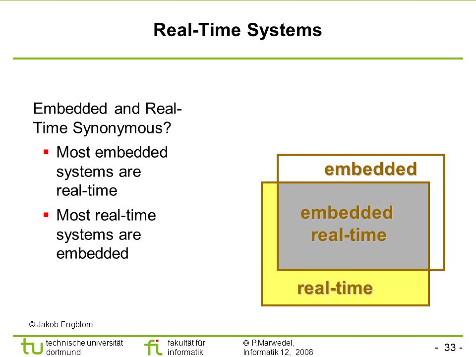 Real-Time Systems embedded embedded real-time real-time