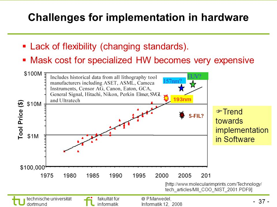 Challenges for implementation in hardware