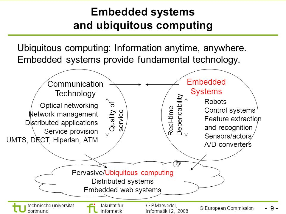 Embedded systems and ubiquitous computing