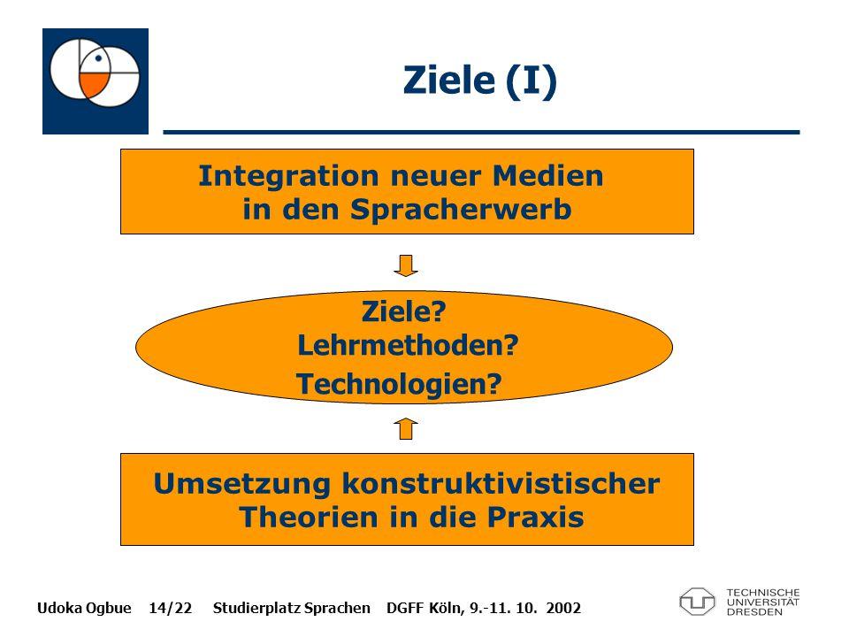 Ziele (I) Integration neuer Medien in den Spracherwerb Ziele