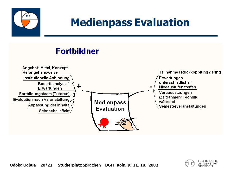 Medienpass Evaluation