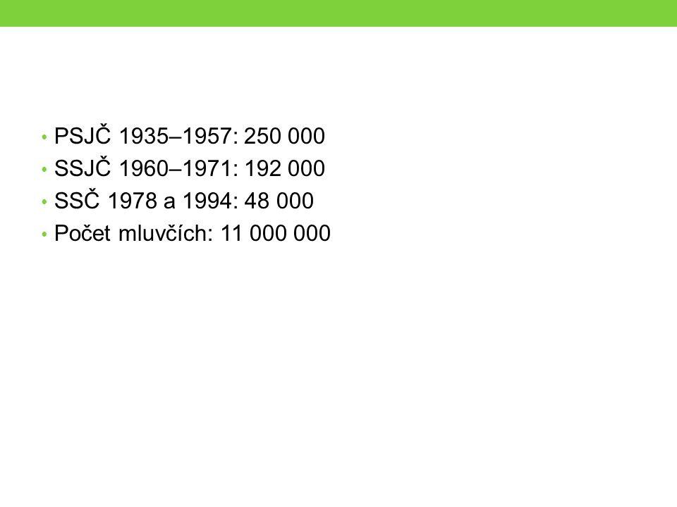 PSJČ 1935–1957: 250 000 SSJČ 1960–1971: 192 000 SSČ 1978 a 1994: 48 000 Počet mluvčích: 11 000 000