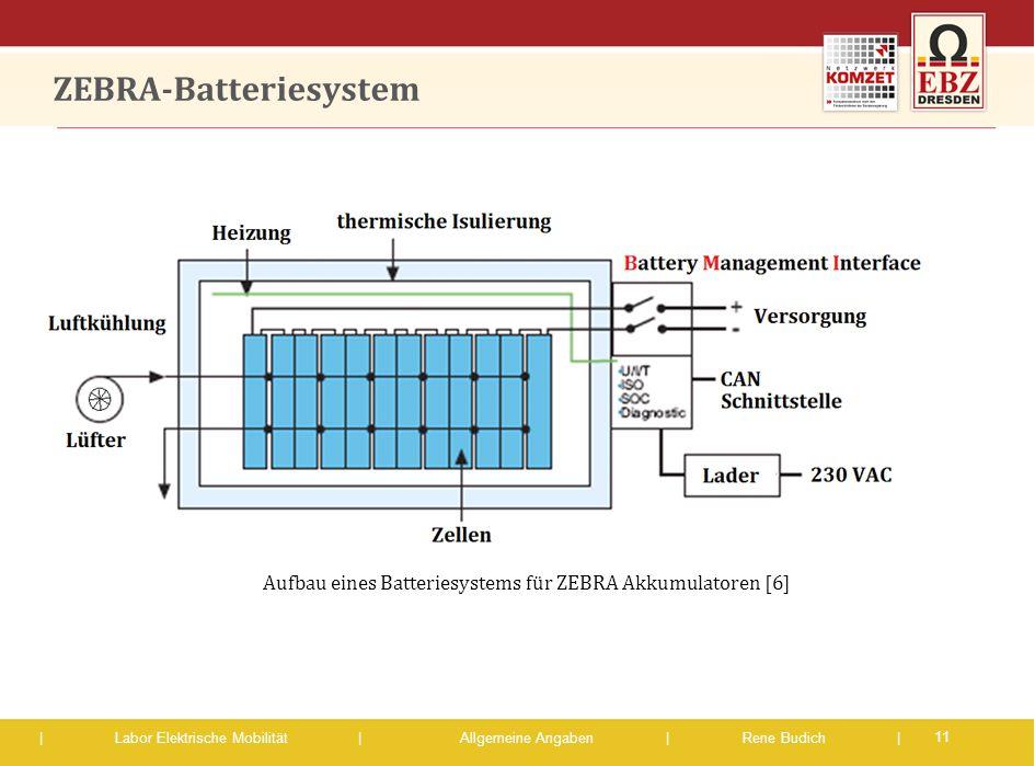 ZEBRA-Batteriesystem