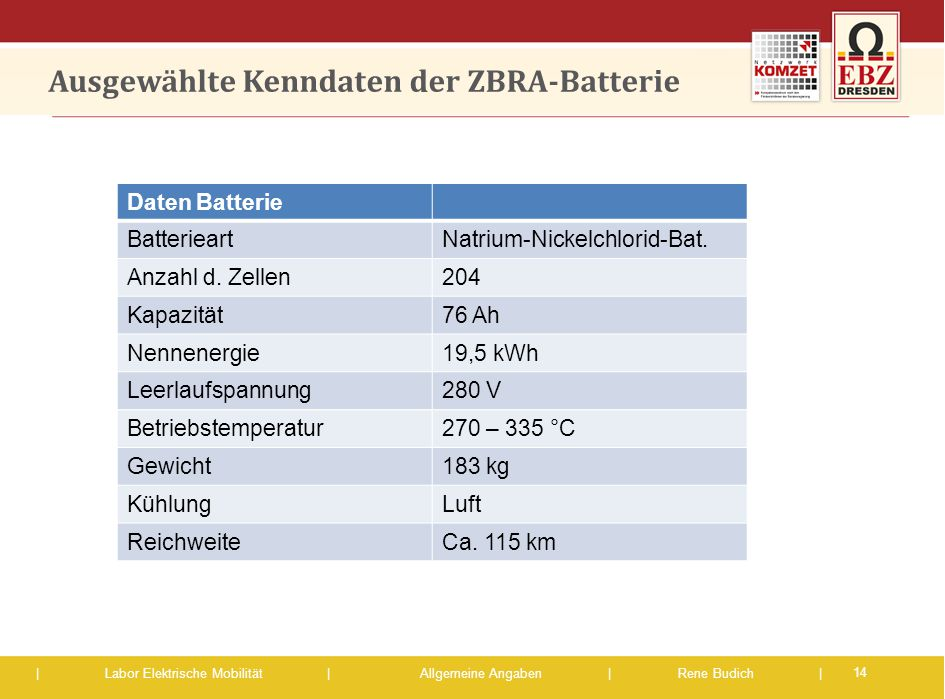 Ausgewählte Kenndaten der ZBRA-Batterie