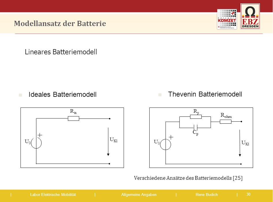 Modellansatz der Batterie