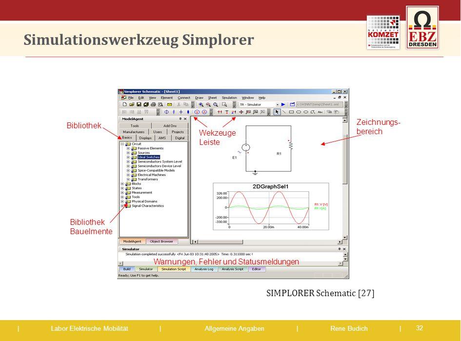 Simulationswerkzeug Simplorer