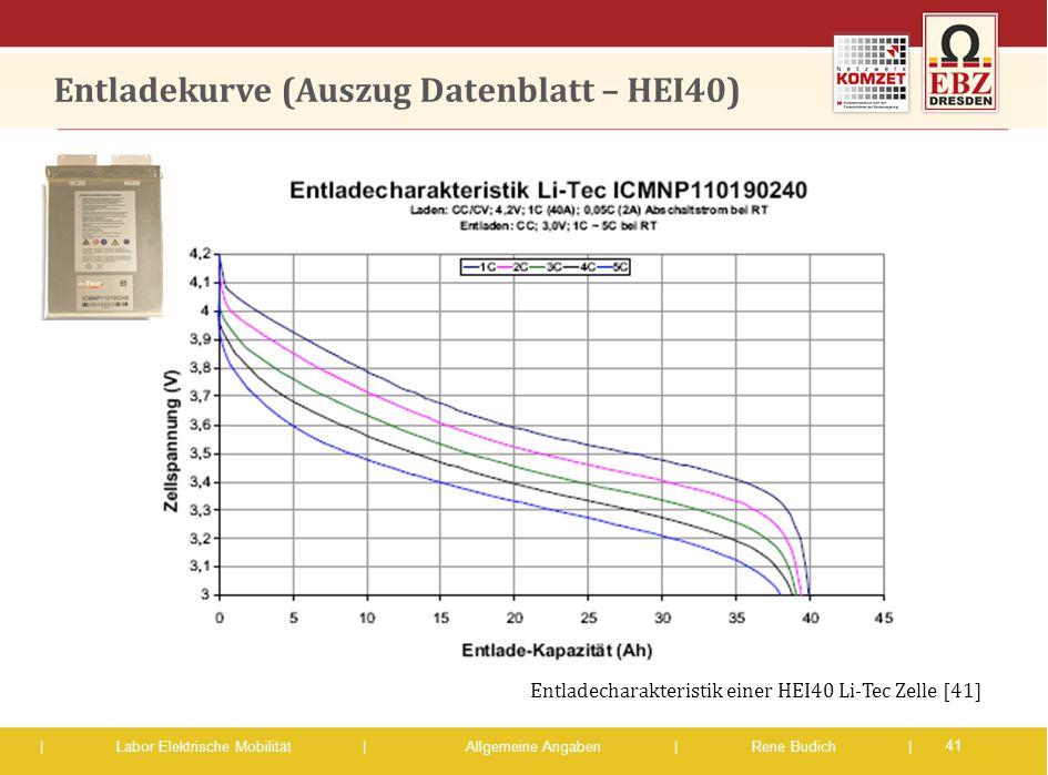 Entladekurve (Auszug Datenblatt – HEI40)