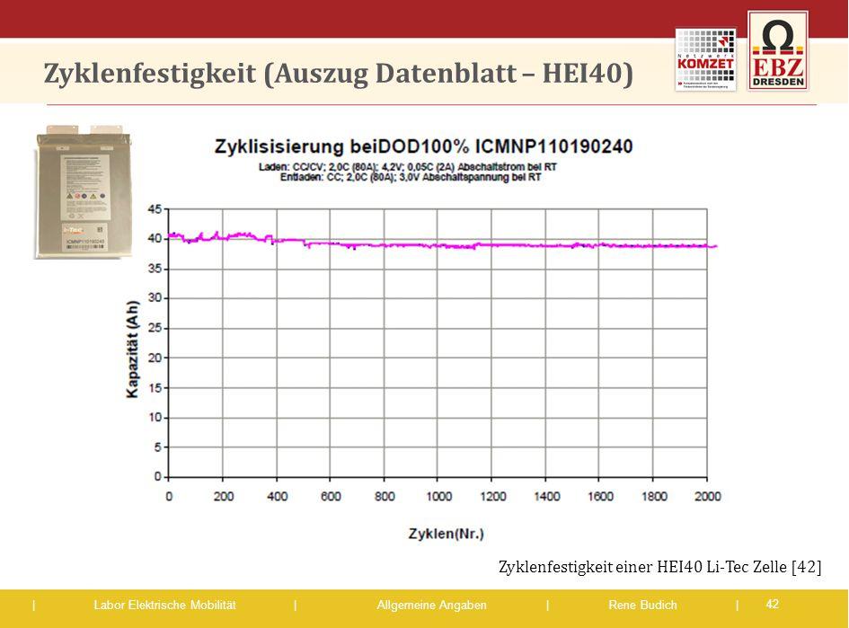 Zyklenfestigkeit (Auszug Datenblatt – HEI40)