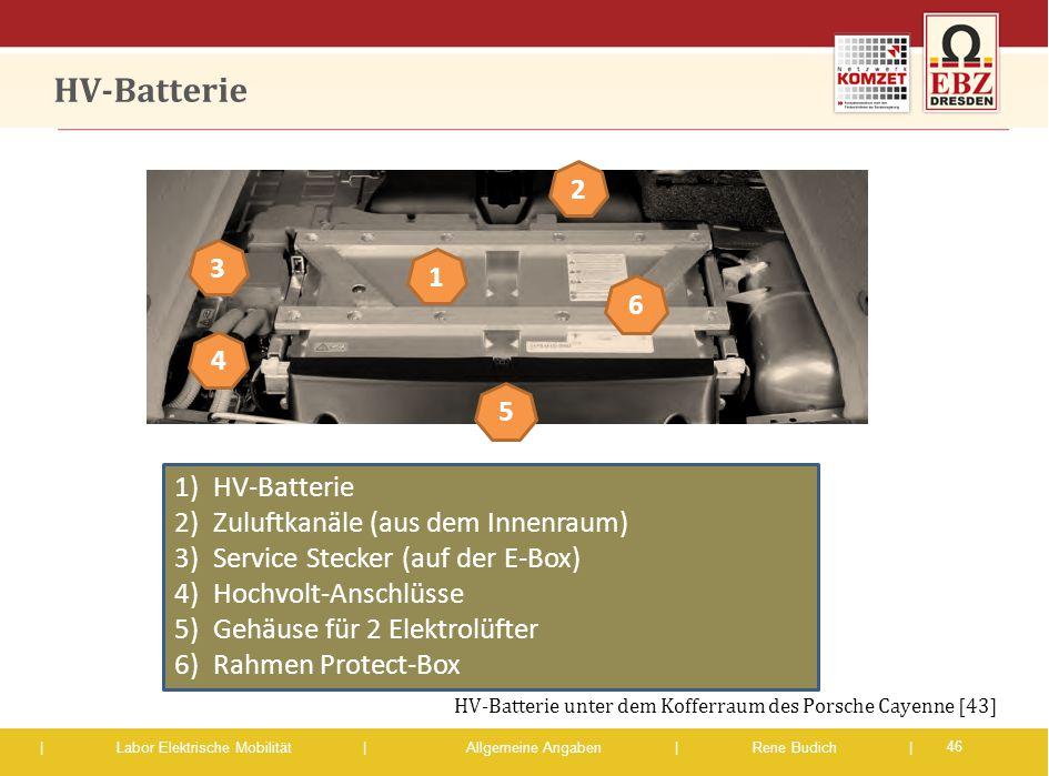 HV-Batterie 2 3 1 6 4 5 HV-Batterie Zuluftkanäle (aus dem Innenraum)