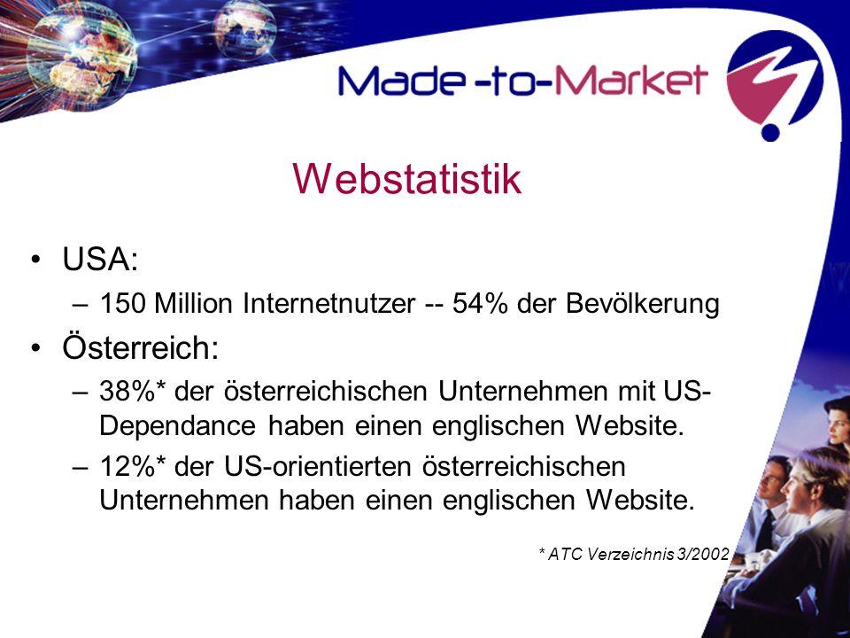 Webstatistik USA: Österreich: