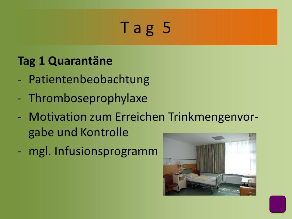 T a g 5 Tag 1 Quarantäne Patientenbeobachtung Thromboseprophylaxe