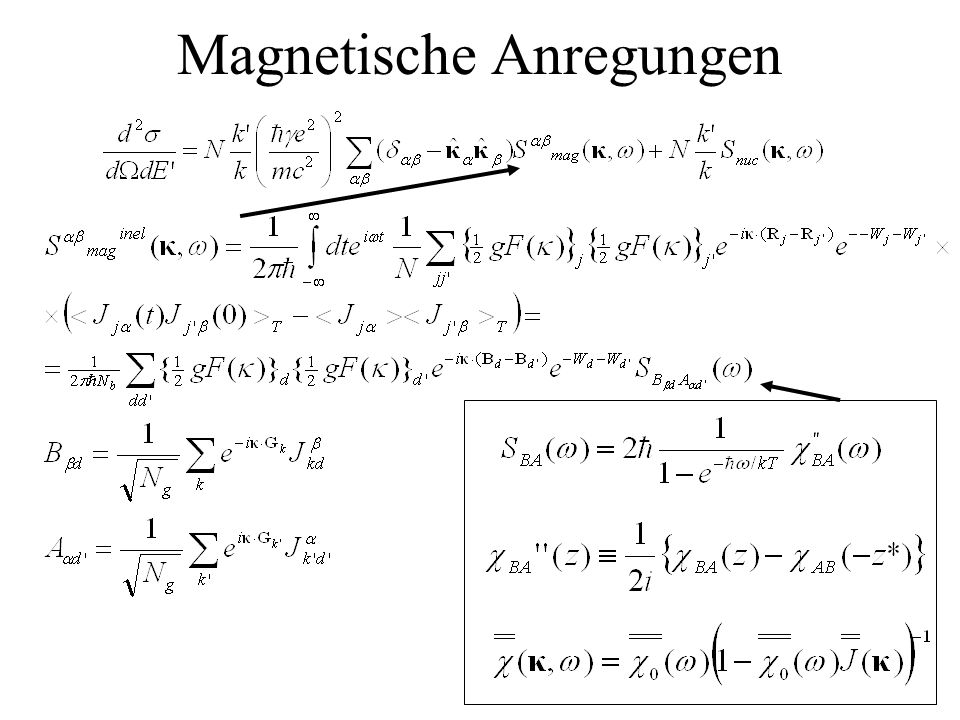 Magnetische Anregungen