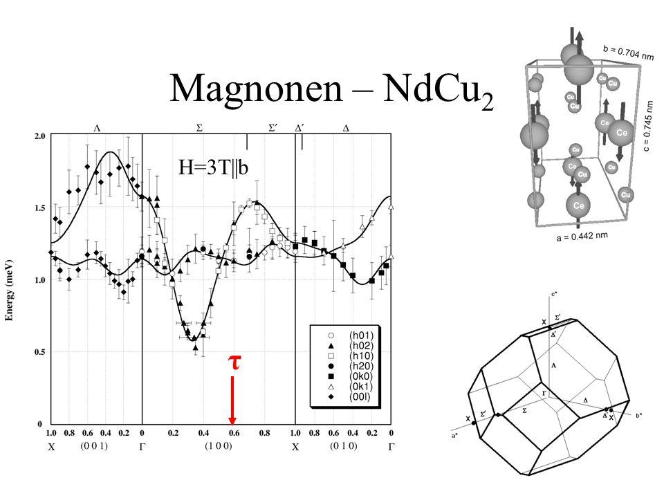 Magnonen – NdCu2 H=3T||b τ