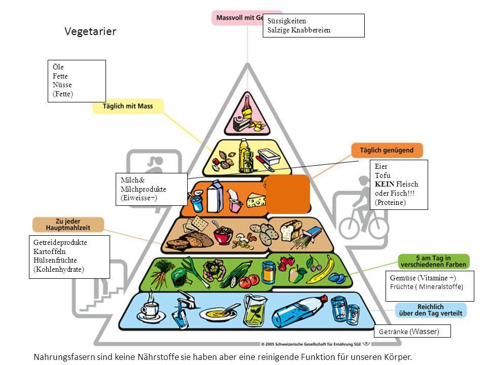 Süssigkeiten Salzige Knabbereien. Vegetarier. Öle. Fette. Nüsse. (Fette) Eier Tofu. KEIN Fleisch oder Fisch!!!
