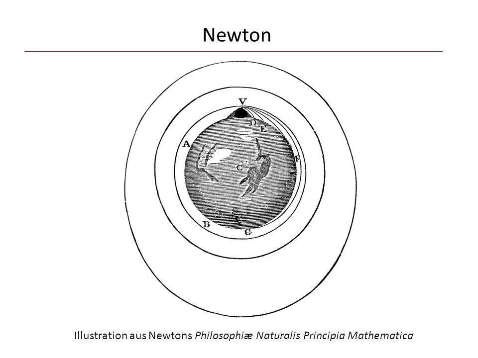 Newton Illustration aus Newtons Philosophiæ Naturalis Principia Mathematica