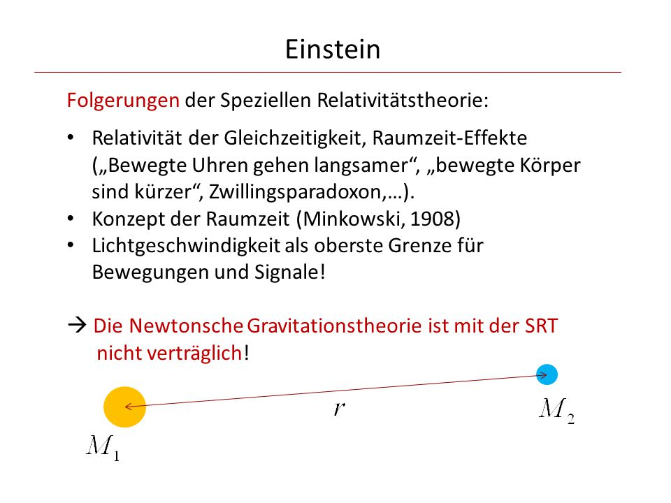 Einstein Folgerungen der Speziellen Relativitätstheorie: