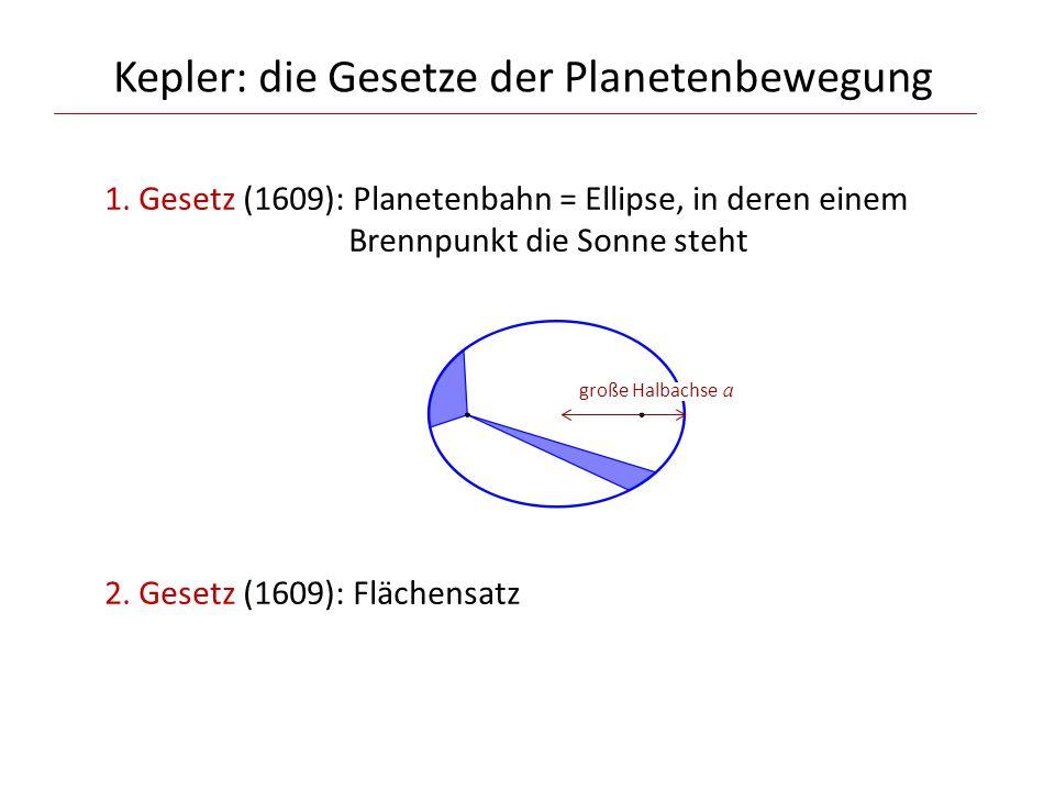 Kepler: die Gesetze der Planetenbewegung