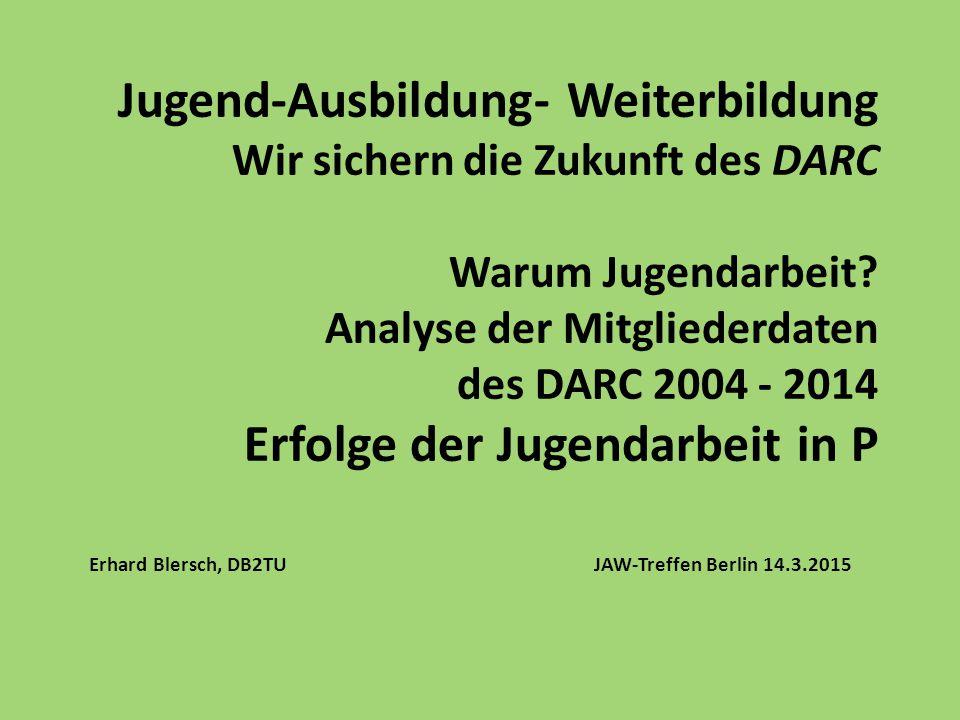 Erhard Blersch, DB2TU JAW-Treffen Berlin 14.3.2015