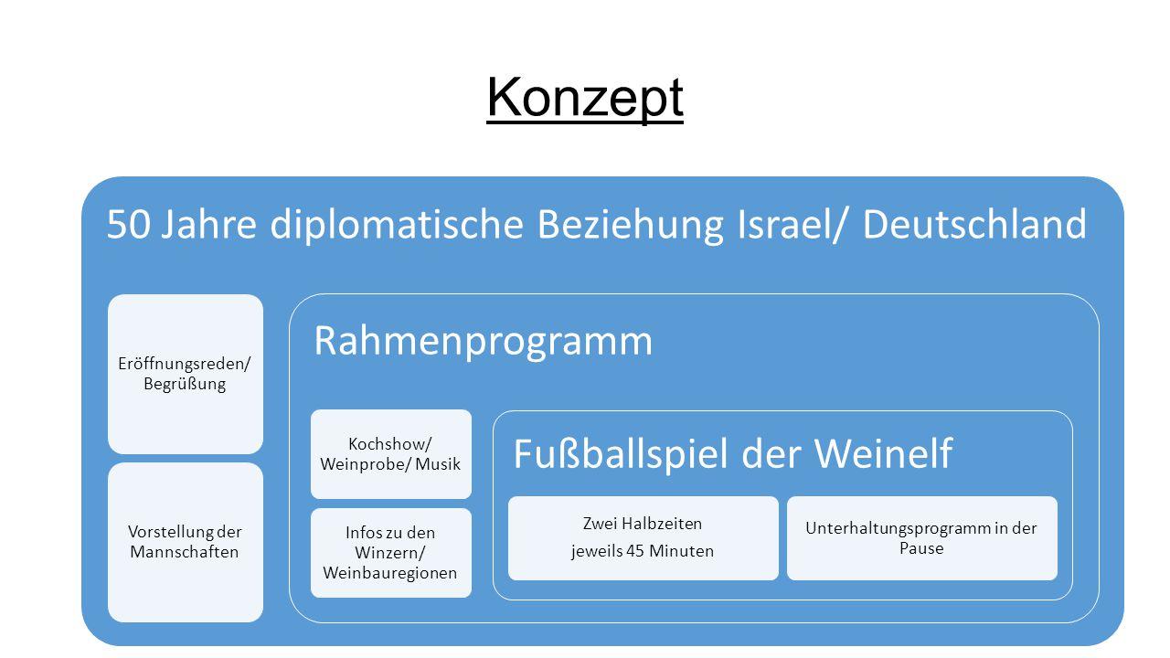 Konzept 50 Jahre diplomatische Beziehung Israel/ Deutschland