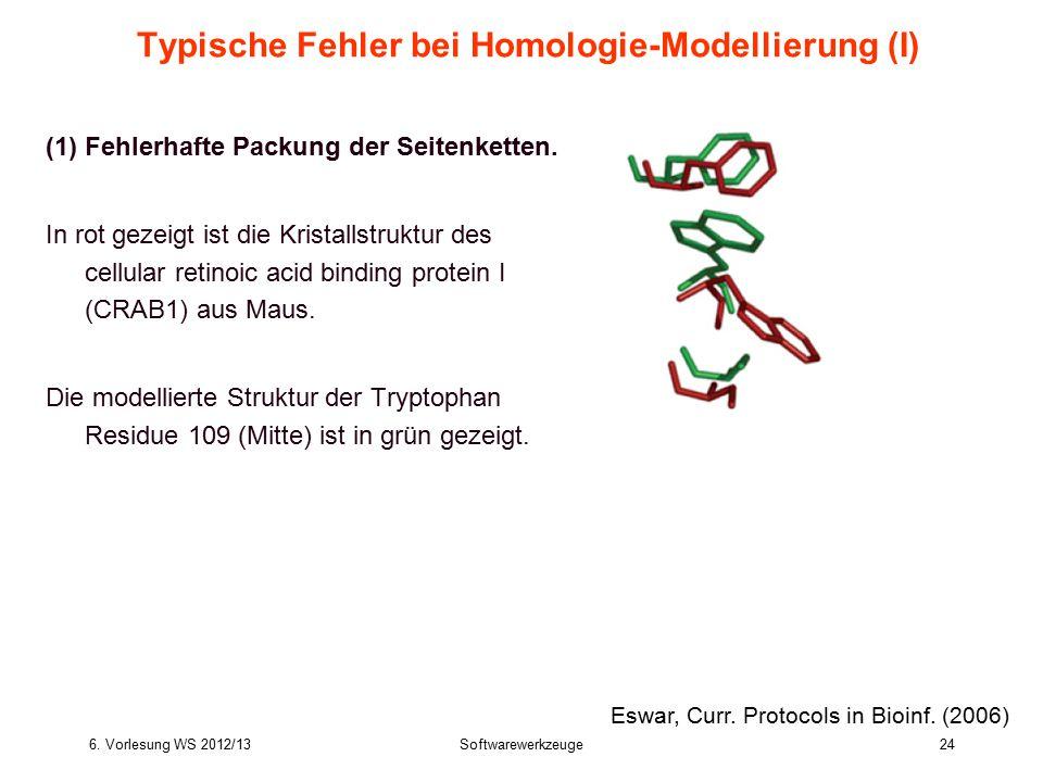 Typische Fehler bei Homologie-Modellierung (I)