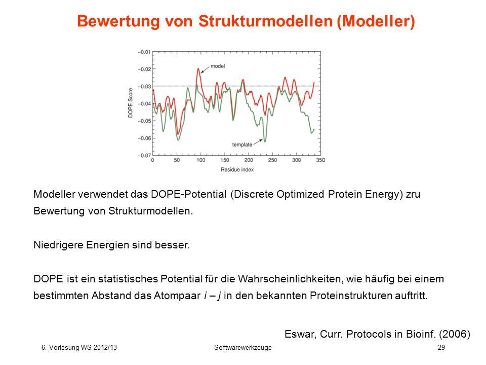 Bewertung von Strukturmodellen (Modeller)