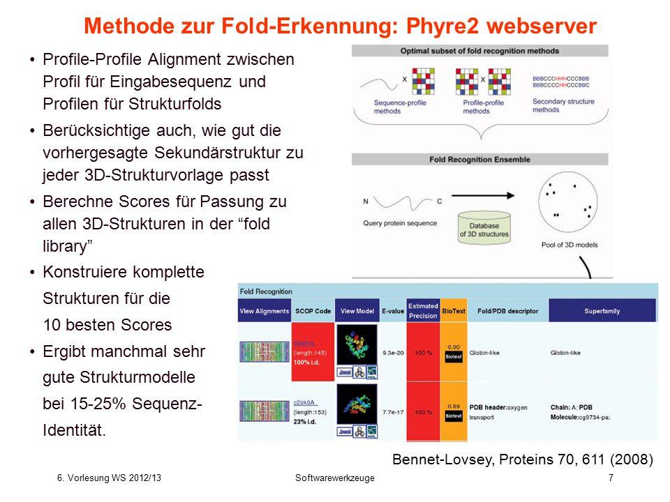Methode zur Fold-Erkennung: Phyre2 webserver
