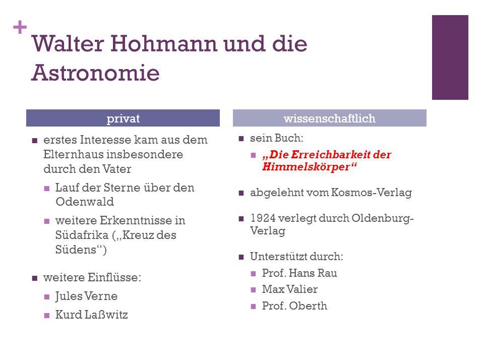 Walter Hohmann und die Astronomie