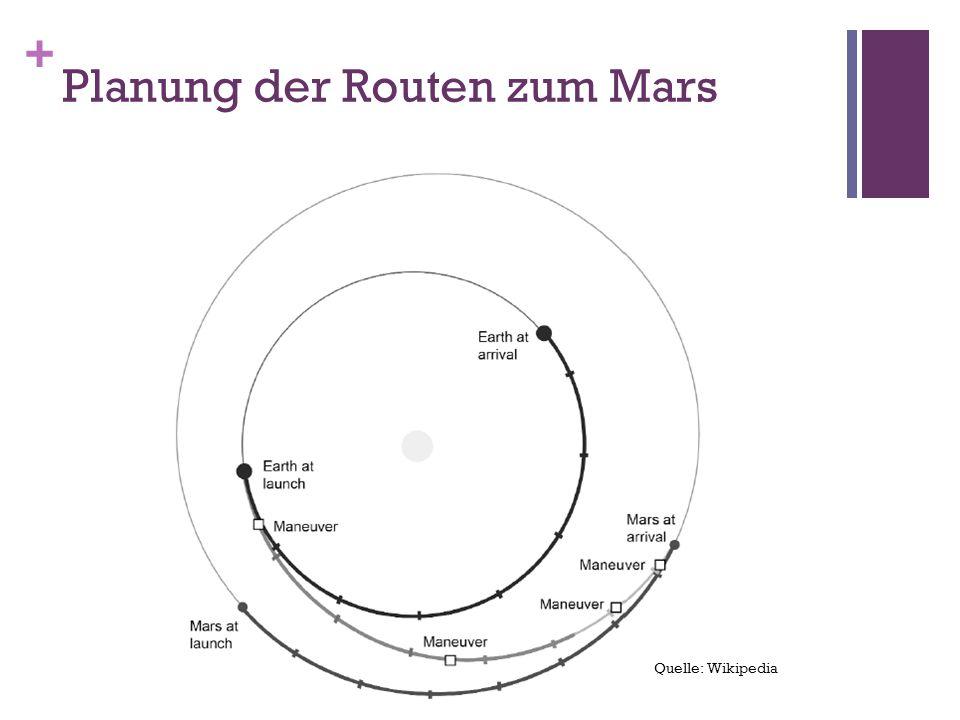 Planung der Routen zum Mars