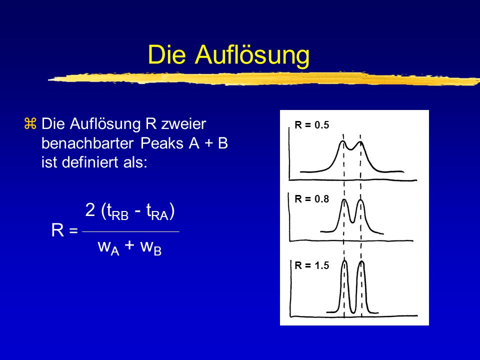 Die Auflösung 2 (tRB - tRA) wA + wB