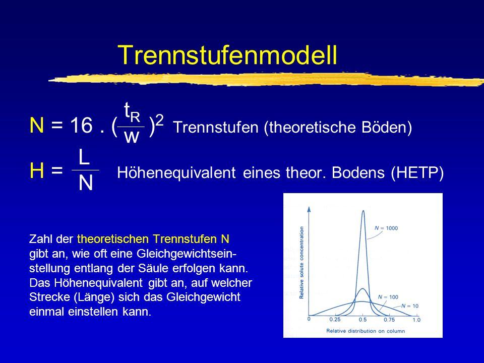 Trennstufenmodell tR w