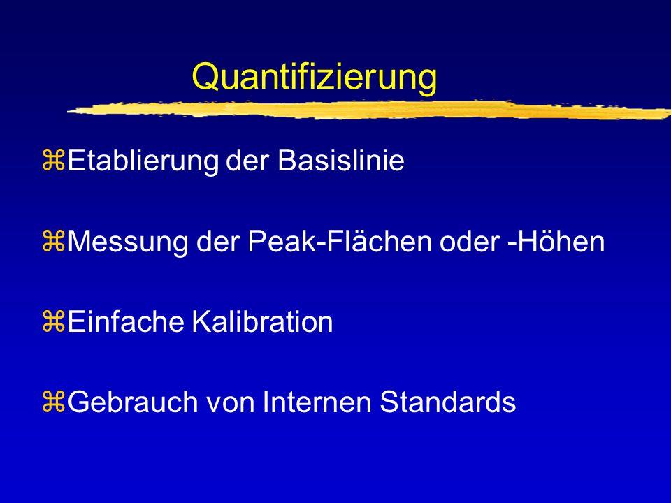 Quantifizierung Etablierung der Basislinie