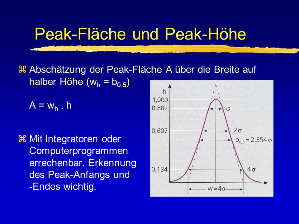 Peak-Fläche und Peak-Höhe