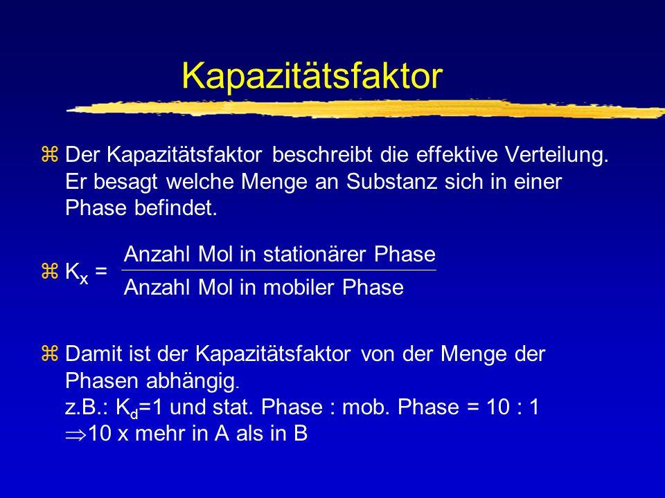 Kapazitätsfaktor Der Kapazitätsfaktor beschreibt die effektive Verteilung. Er besagt welche Menge an Substanz sich in einer Phase befindet.