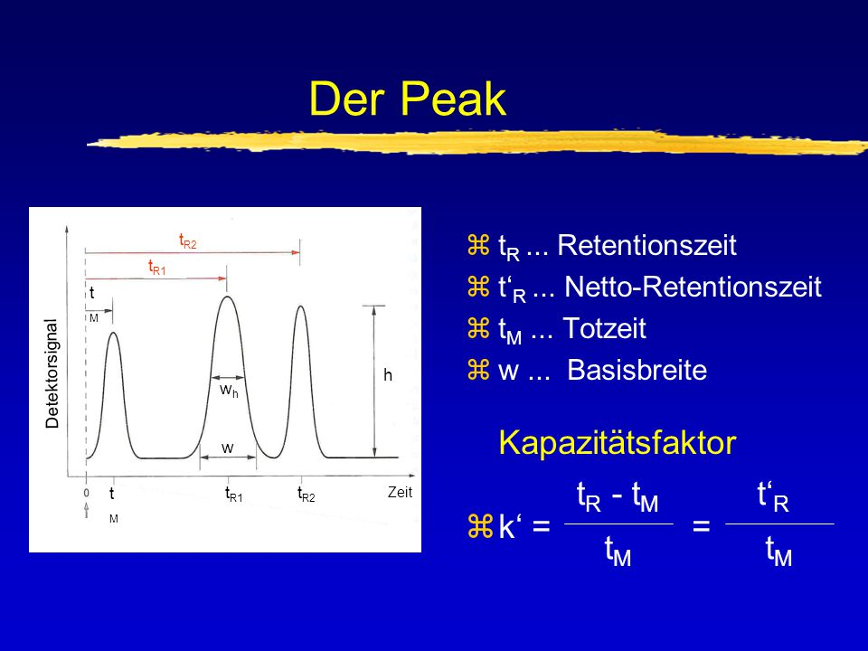 Der Peak k' = = tR - tM tM t'R tM tR ... Retentionszeit