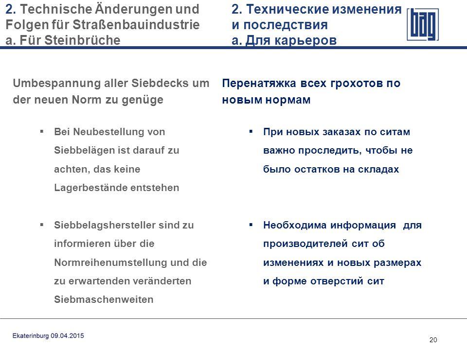 2. Технические изменения и последствия a. Для карьеров
