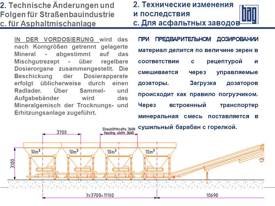 2. Технические изменения и последствия с. Для асфальтных заводов