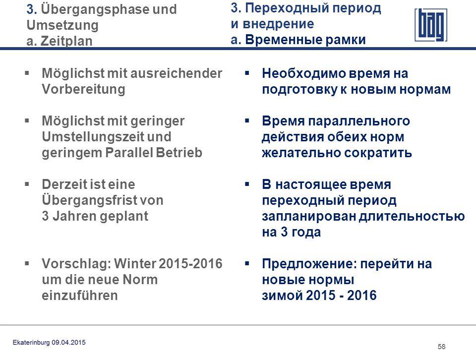 3. Übergangsphase und Umsetzung а. Zeitplan