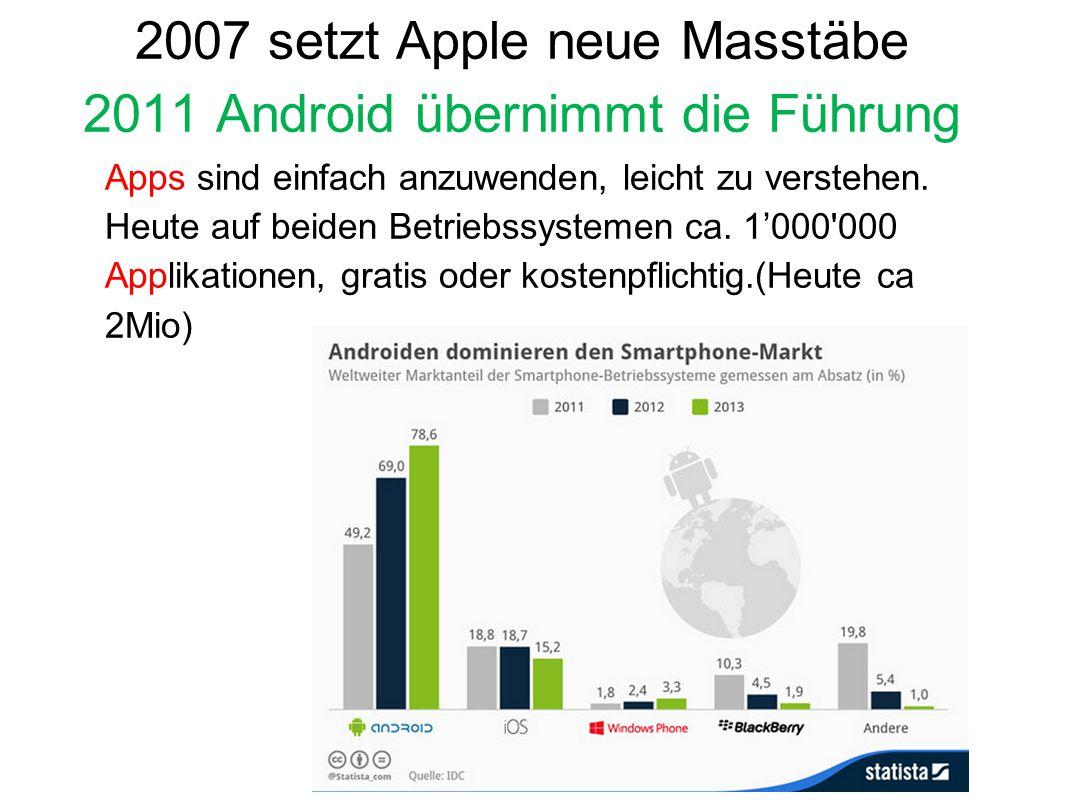 2007 setzt Apple neue Masstäbe 2011 Android übernimmt die Führung