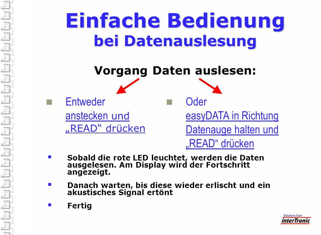 Einfache Bedienung bei Datenauslesung Vorgang Daten auslesen:
