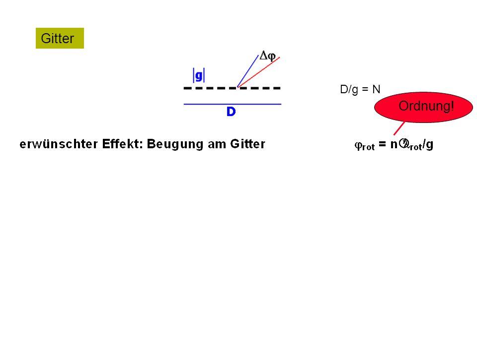 Gitter D/g = N Ordnung!