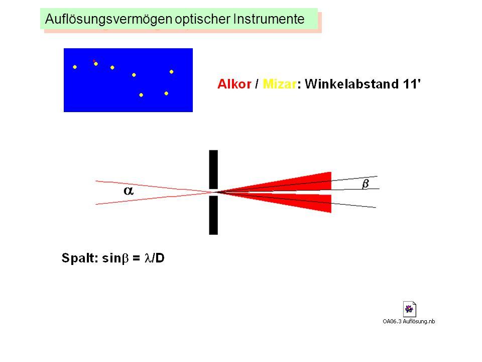 Auflösungsvermögen optischer Instrumente