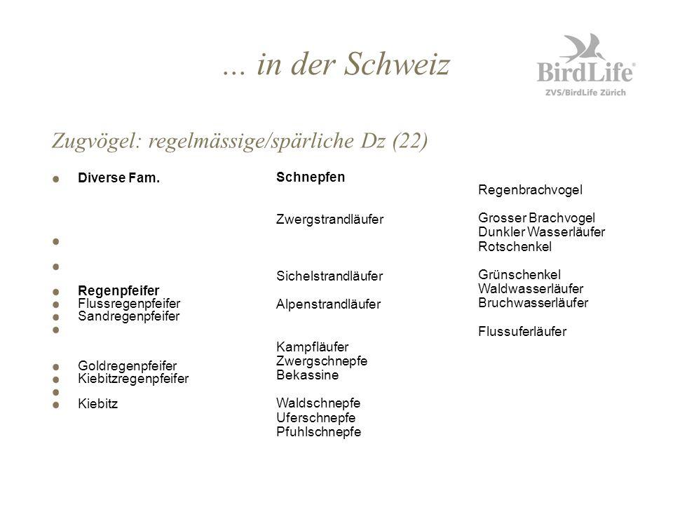 ... in der Schweiz Zugvögel: regelmässige/spärliche Dz (22)