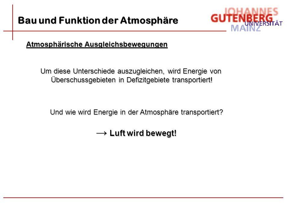 → Luft wird bewegt! Bau und Funktion der Atmosphäre