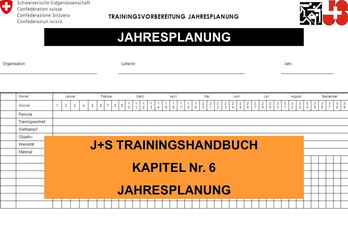 TRAININGSVORBEREITUNG JAHRESPLANUNG J+S TRAININGSHANDBUCH