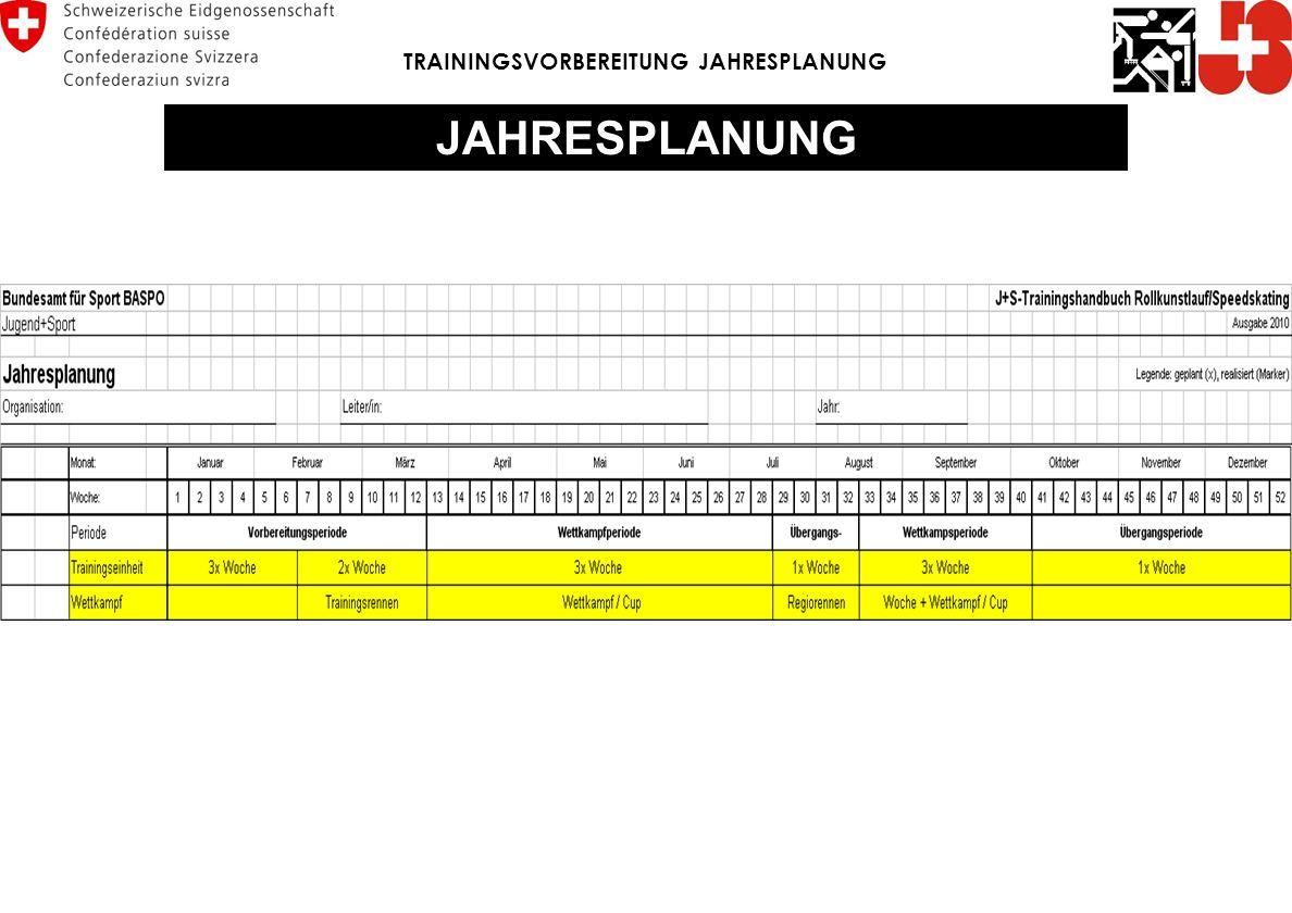 TRAININGSVORBEREITUNG JAHRESPLANUNG
