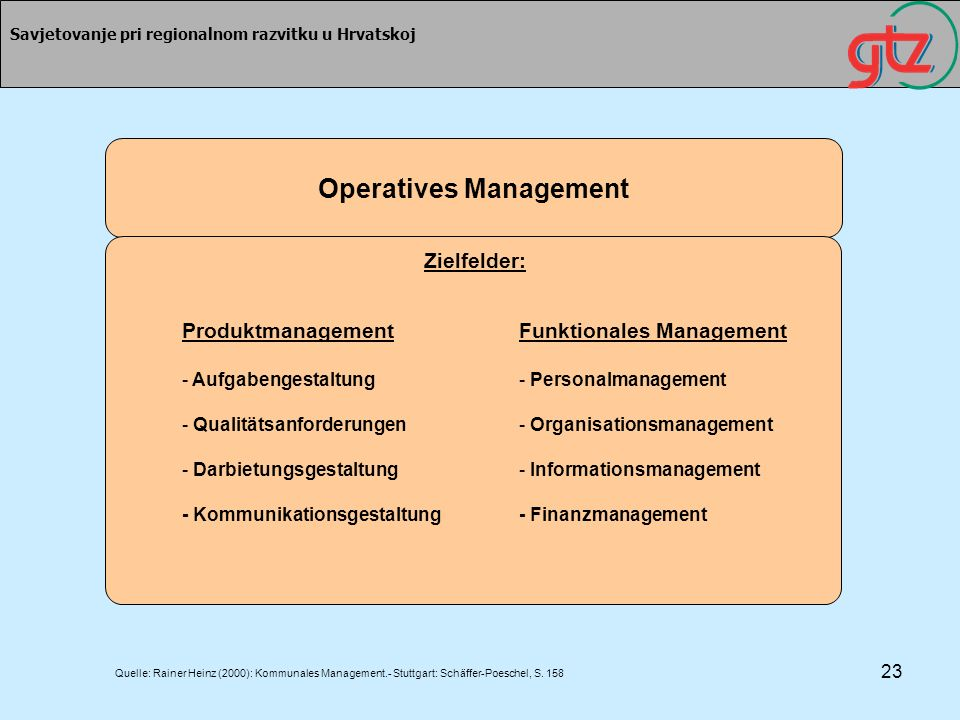 Operatives Management