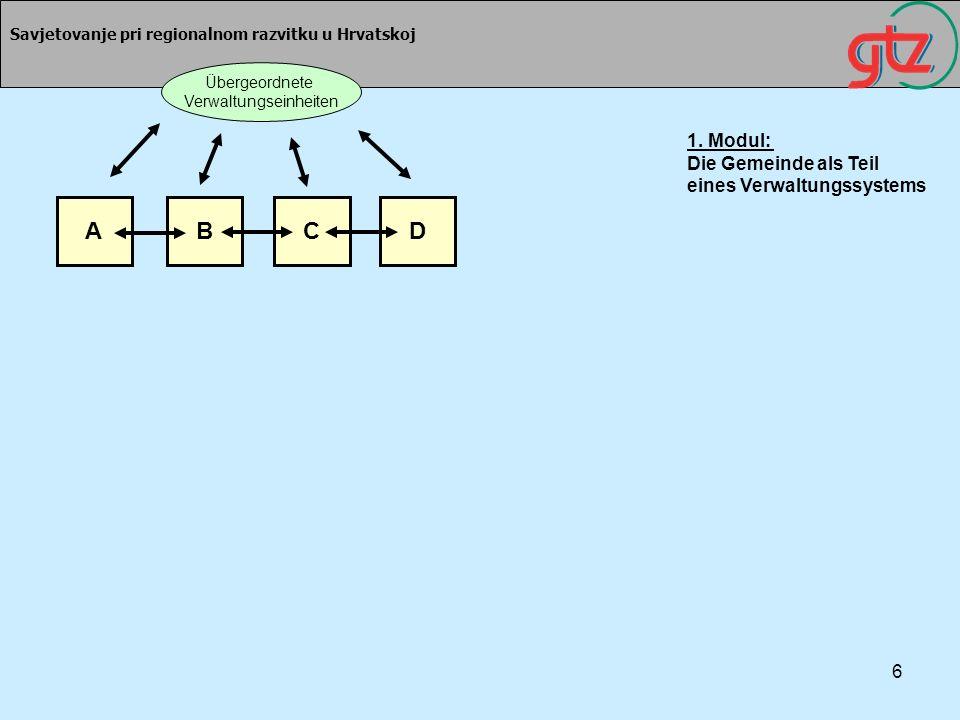 Übergeordnete Verwaltungseinheiten