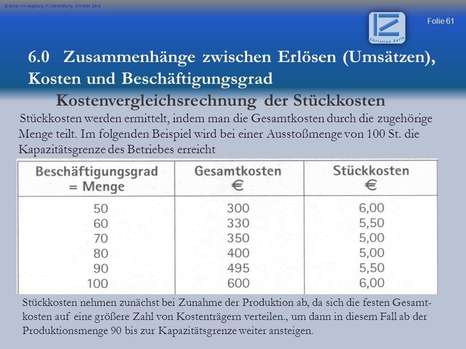 Kostenvergleichsrechnung der Stückkosten