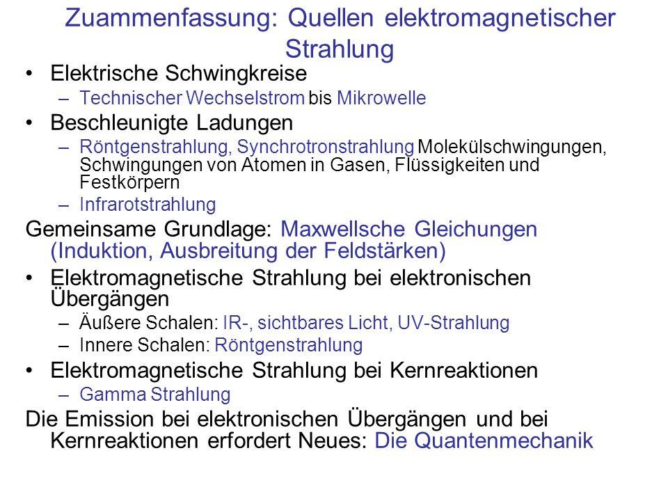 Zuammenfassung: Quellen elektromagnetischer Strahlung